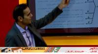 آموزش عربی استاد ایاد فیلی