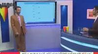 تدریس مبحث اعلال عربی کنکور